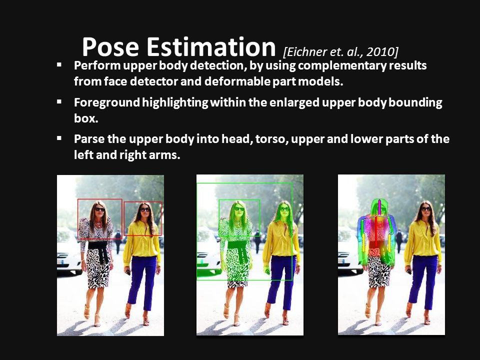 Pose Estimation [Eichner et. al., 2010]
